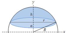 spherical cap
