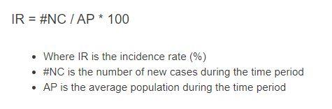 incidence rate formula