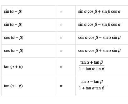 angle addition formula