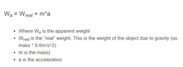 apparent weight formula