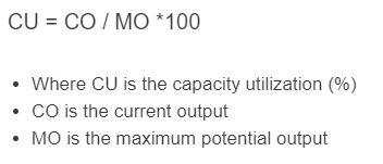 capacity utilization formula