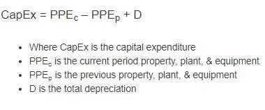 capital expenditure formula