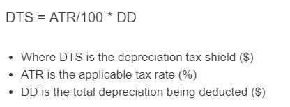 depreciation tax shield formula