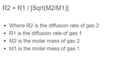 diffusion rate formula