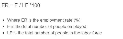 employment rate formula