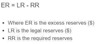 excess reserves formula
