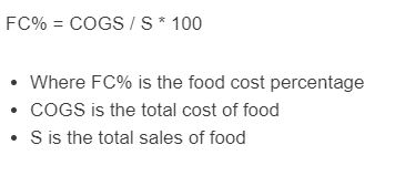 food cost percentage formula