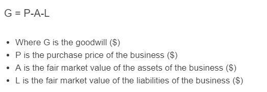 goodwill formula