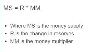 money supply formula