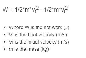 net work formula
