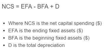 net capital spending formula
