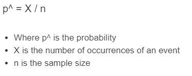 p hat formula