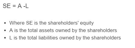 Shareholders Equity Formula