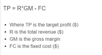 target profit formula