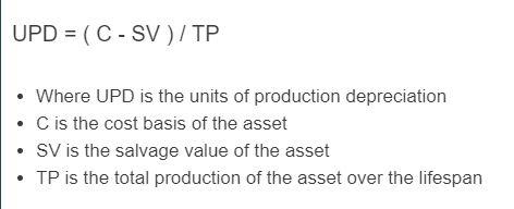 Units of Production Depreciation formula