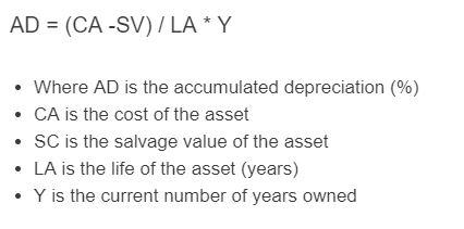accumulated depreciation formula