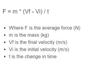 average force formula