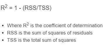coefficient of determination formula
