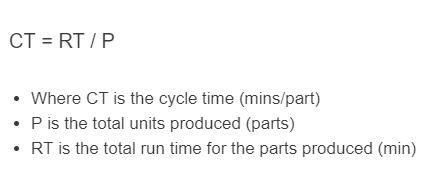 cycle time formula