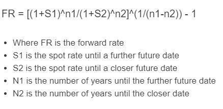 forward rate formula