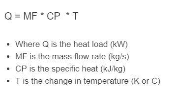 heat load formula