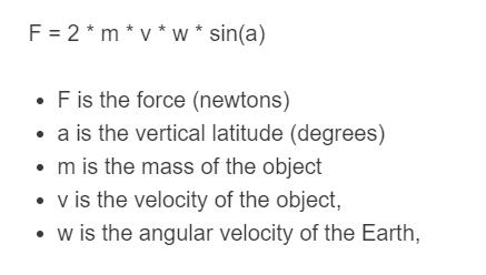 Coriolis effect formula