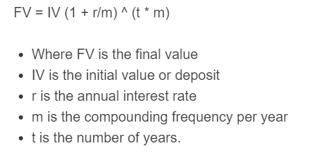 cd return formula