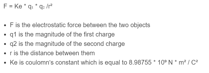 Coulomb's Law Formula