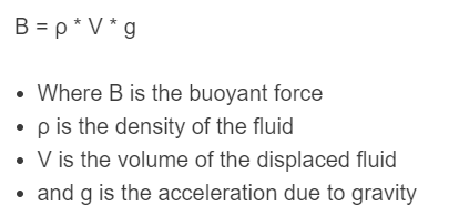 buoyancy fornula