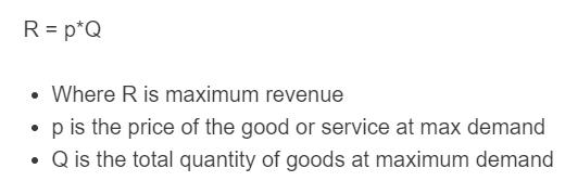 maximum revenue formula