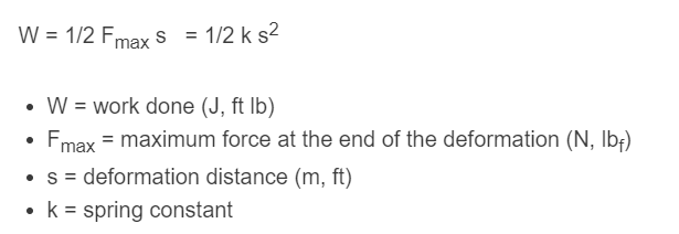 impact force formula