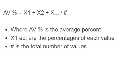 average of percentages formula