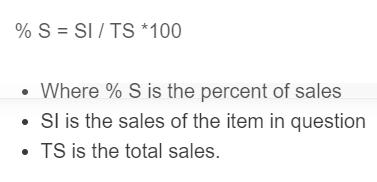 percent of sales formula
