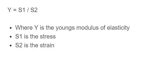 youngs modulus formula