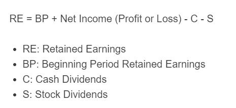 retained earning formula