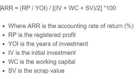 accounting rate of return formula