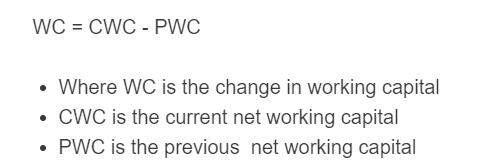 change in net working capital formula