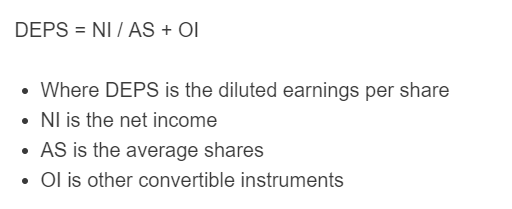 diluted earnings per share formula
