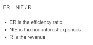 efficiency ratio formula