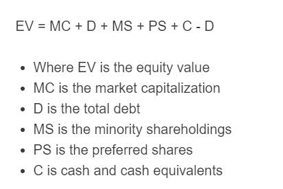 equity value formula