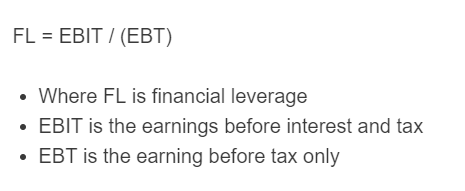 financial leverage formula