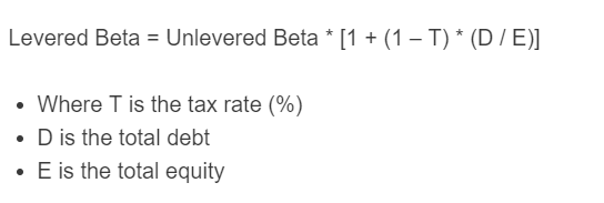 levered beta formula