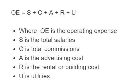 operating expense formula