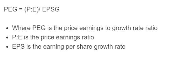peg ratio formula