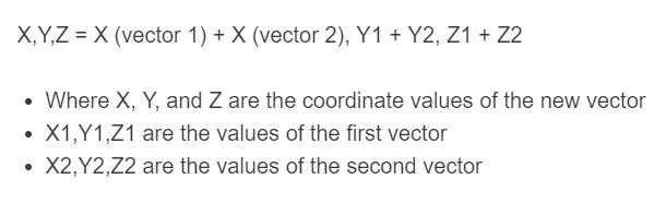 resultant vector formula