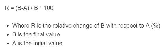 relative change formula