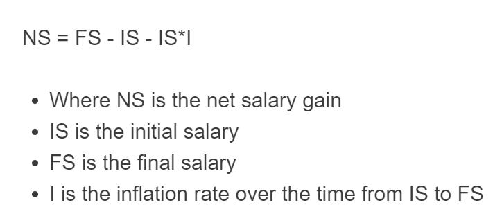 salary inflation formula