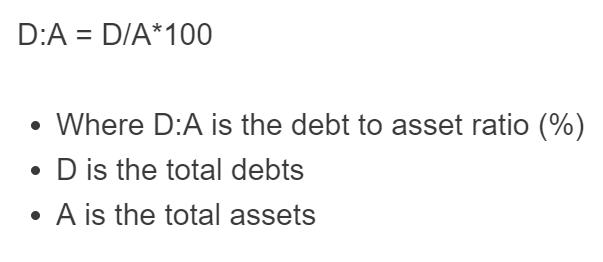 debt to asset ratio formula