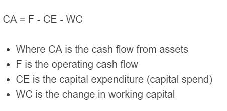 cash flow from assets formula