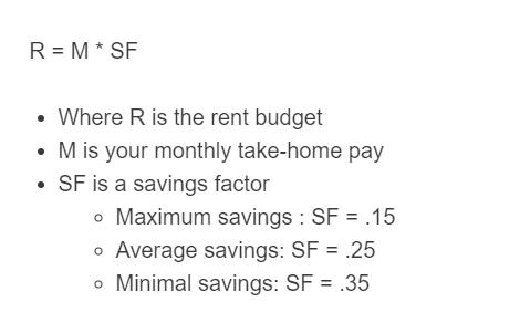 rent budget formula